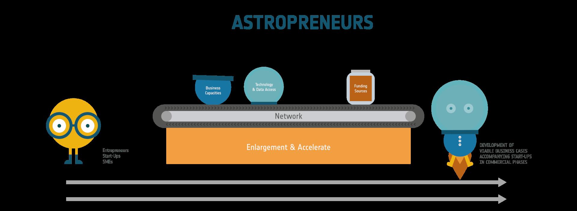 ESA_Astropreneurs-01_concept